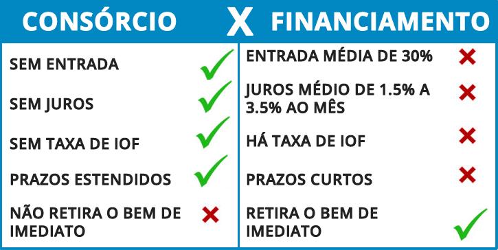 Venda de PLANEJAMENTO É TUDO!!!