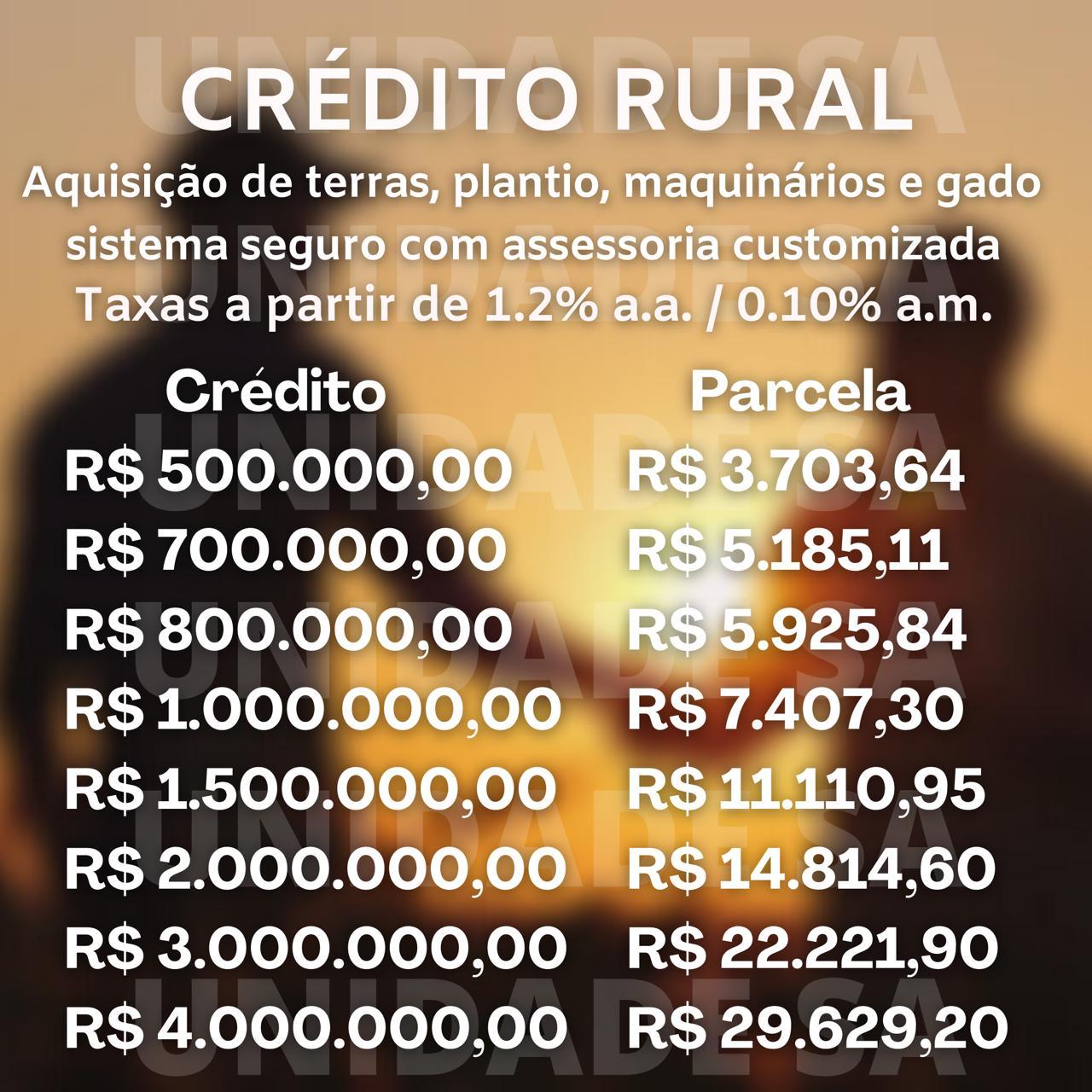 Venda de CRÉDITO RURAL SEM JUROS!