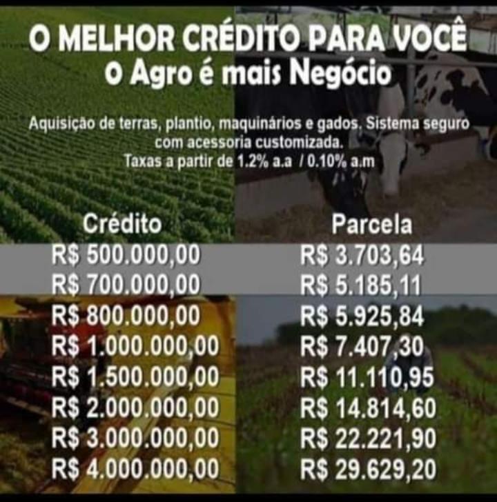 CRÉDITO AGROPECUÁRIO